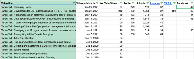 Tanzu Talk tiny videos (and some long), Dec 2020 to Jan 2020